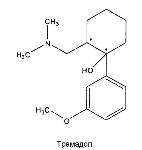 Фармацевтические композиции сокристаллов трамадола и коксибов