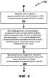 Структура предварительного кодера для предварительного кодирования mimo