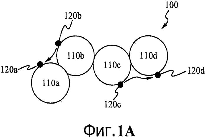 Способ формирования катализатора с ингибированной подвижностью наноактивного материала