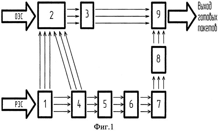Способ изготовления магнитопроводов аксиальных электрических машин