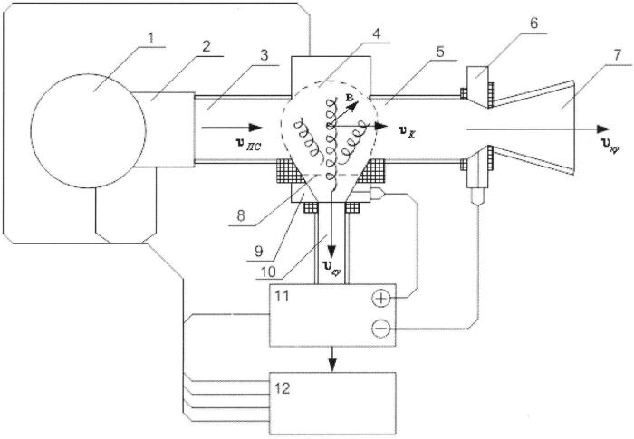 Способ создания электрореактивной тяги
