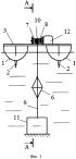 Поплавковая волновая электростанция (варианты)