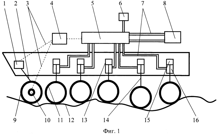 Способ повышения плавности колёсного многоосного шасси