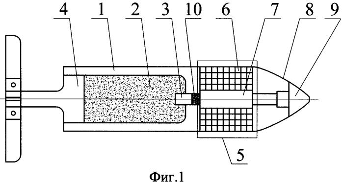 Способ повышения эффективности действия осколочно-пучкового снаряда