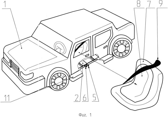 Способ проведения краш-теста автомобилей на боковой удар