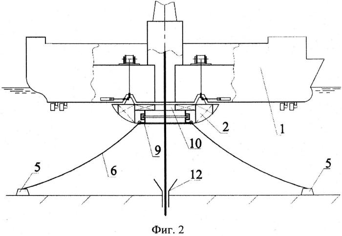 Якорная система позиционирования бурового судна