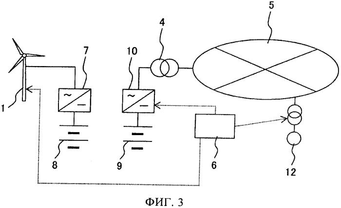 Система выработки энергии и способ ее эксплуатации