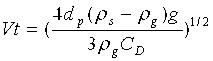 Устройство разделения частич для химического контура сжигания