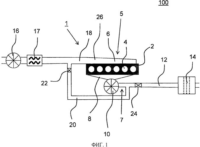 Способ и система двигателя внутреннего сгорания для поддержания интервала рабочих температур в системе доочистки отработавших газов