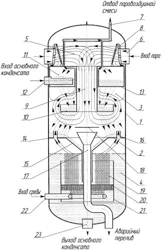 Смешивающий подогреватель систем регенерации паровых турбин