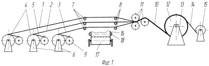 Способ изготовления многослойной ленты