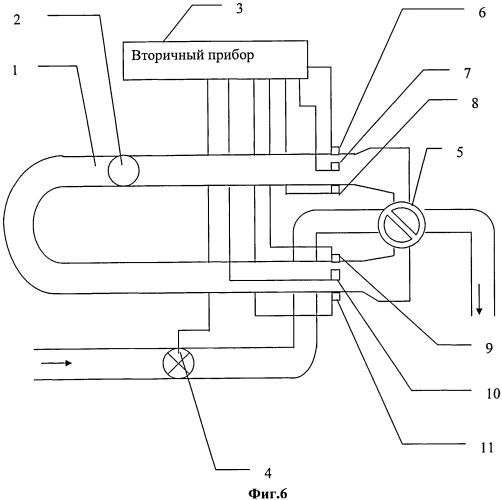 Способ и устройство ускоренной поверки (калибровки) расходомера