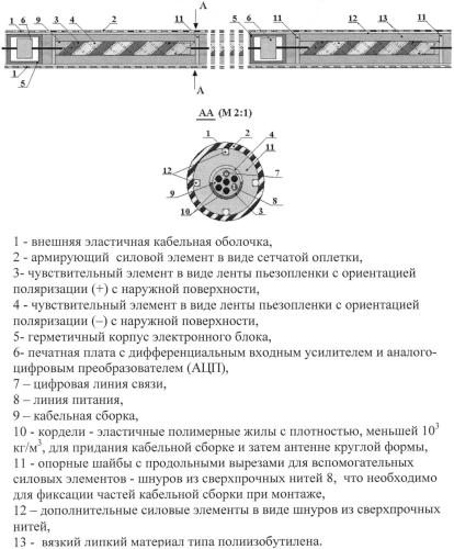 Гидроакустическая буксируемая антенна для геофизических работ