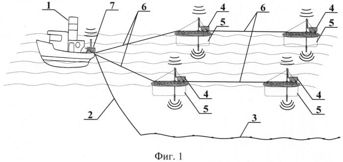 Гидроакустическая система для позиционирования