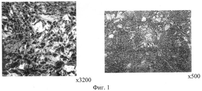 Способ оценки фрактографических характеристик изломов образца в процессе испытаний на ударный изгиб