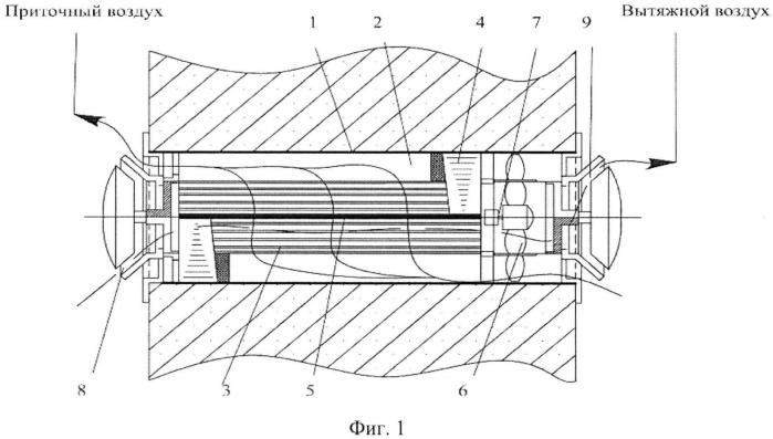 Приточно-вытяжное вентиляционное устройство с рекуперацией теплоты