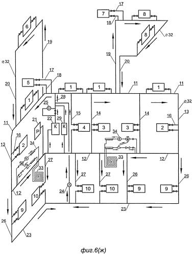 Система отопления с энергонезависимым режимом, в два, три, четыре этажа, с подключением теплого пола, с использованием многослойных потоков воды для осуществления циркуляции