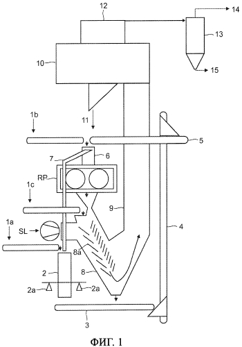 Установка дробления в замкнутом цикле с интегрированным буфером