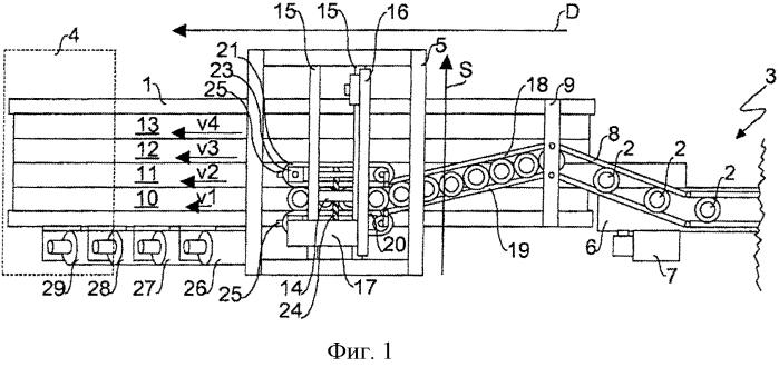 Процесс и система группирования изделий, подлежащих упаковке