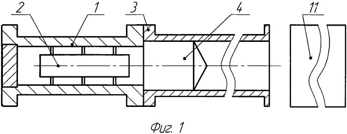 Способ механических испытаний и стенд для его реализации