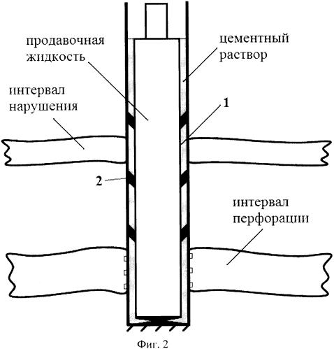 Способ цементирования дополнительной колонны при капитальном ремонте скважины
