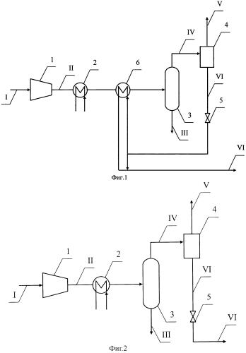 Способ глубокой осушки газа (варианты)