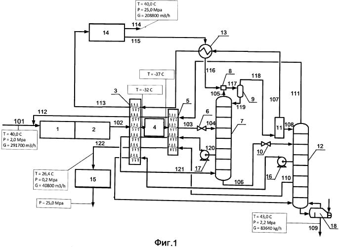 Способ разделения углеводородсодержащей газовой смеси