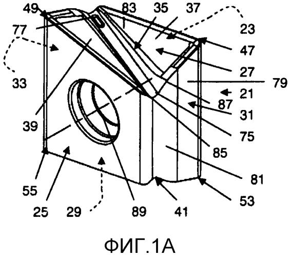 Режущая пластина с канавчатой поверхностью, образующей множественные опорные поверхности