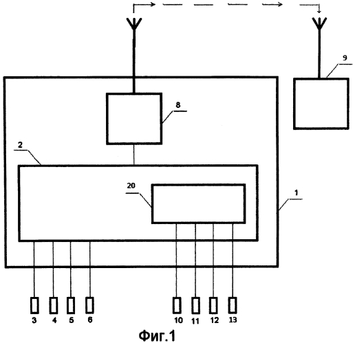 Комплекс мониторинга напряженно-деформированного состояния магистральных трубопроводов