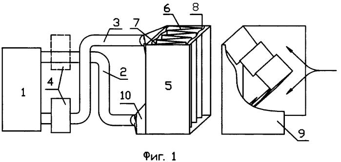 Способ клушина утилизации тепла отработанных газов тепловой установки и устройство для его осуществления