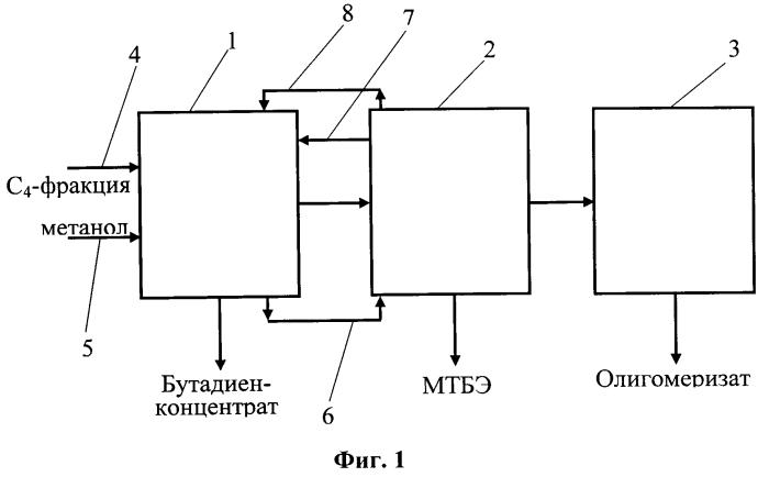 Промышленный комплекс целевого разделения c4-углеводородных фракций