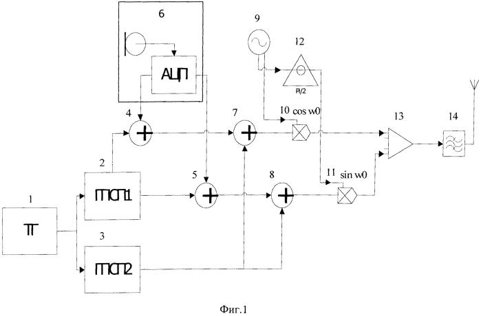 Малогабаритный передатчик повышенной энергетической скрытности