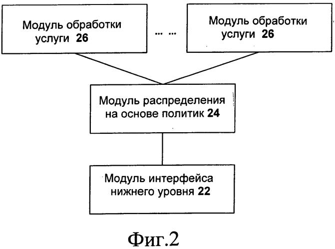 Сервер аутентификации, авторизации и учета и способ обработки сообщений в таком сервере