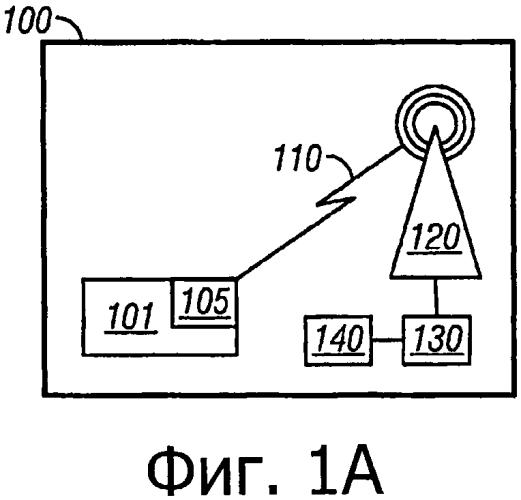 Система мониторинга и проверки инвентаря