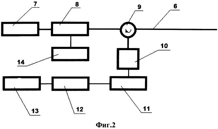Способ контроля поля вибраций и устройство для его осуществления
