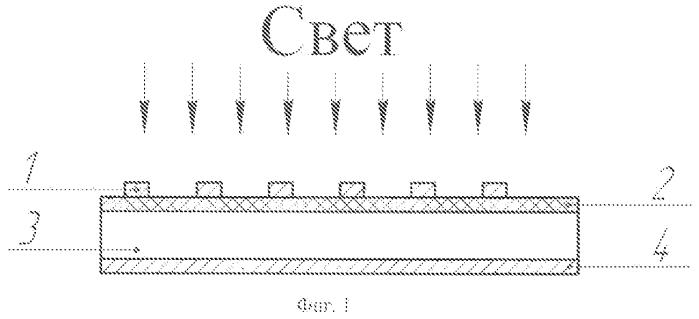Солнечный элемент на основе гетероструктуры смешанный аморфный и нанокристаллический нитрид кремния - кремний p-типа