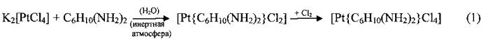 Способ получения циклогексан-транс-1,2-d,l-диаминотетрахлорида платины (iv)