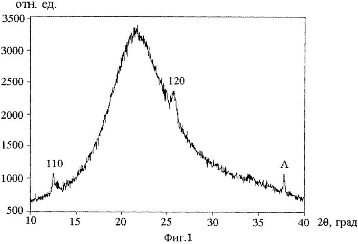 Способ получения имплантированного ионами цинка кварцевого стекла
