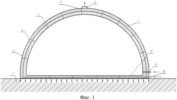 Сооружение на базе пневматической опалубки