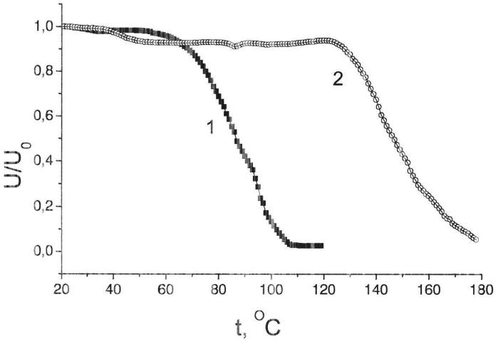 Композитный полимерный упаковочный материал на основе полиэтилена высокого давления с добавками крахмала и диоксида кремния