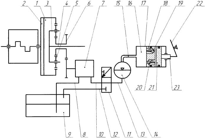 Планетарная муфта сцепления с бесступенчатым регулированием жесткости упругого элемента
