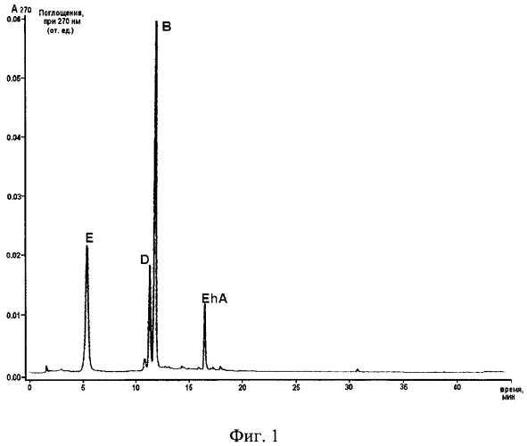 Способ получения 2,3,7-триоксиюглона (спинохрома в)