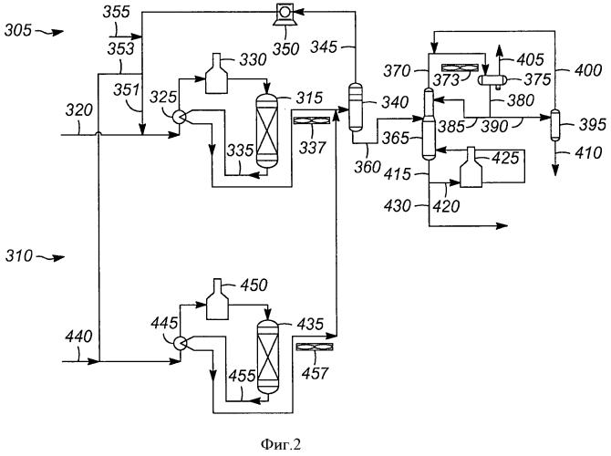 Объединенная технологическая установка изомеризации и трансалкилирования ксилола