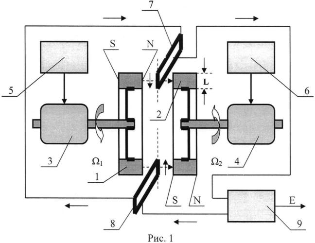 Устройство для исследования вращательного движения магнитного поля при взаимном перемещении магнитных полюсов