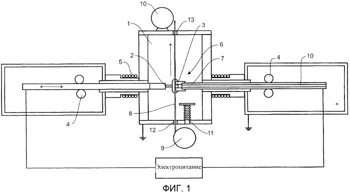 Усовершенствования в конструкции свинцово-кислотного аккумулятора