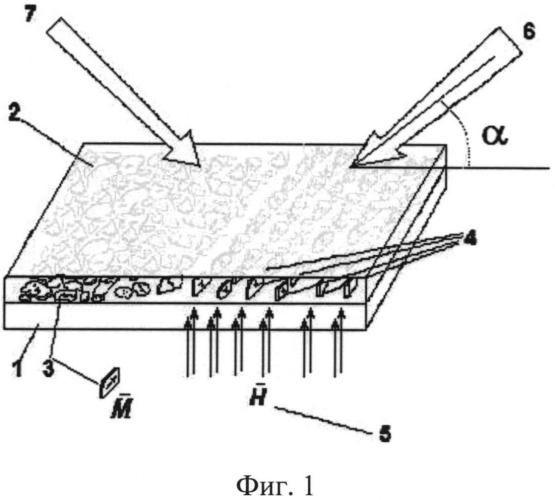 Многослойный полимерный защитный элемент