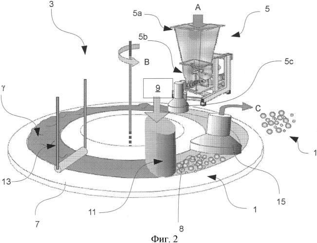Альфа-оксид алюминия, его использование, а также соответствующий способ синтеза и устройство