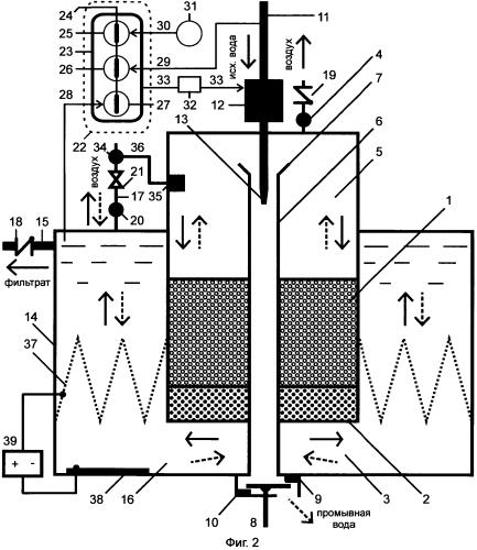 Водоочистная станция на базе технологии дельта-фильтрования