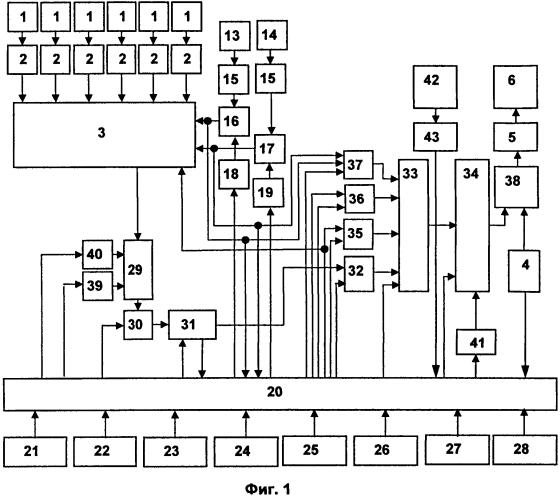 Телеметрический комплекс контроля функционального состояния человека
