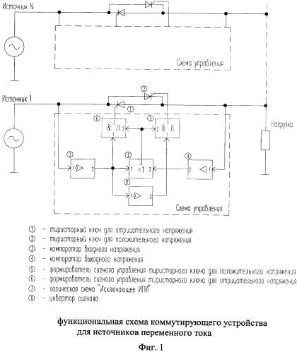 Коммутирующее устройство для источников переменного тока
